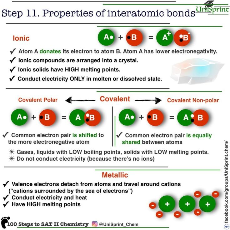 Easy chemistry with UniSprint :) 100 Steps to SAT II Chemistry. Step 11. Properties of interatomic bonds. Ionic, covalent, and metallic bonds.