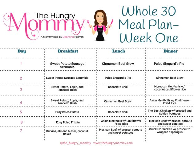 Whole30 Meal Plan- Week 1. Want a step by step guide to Whole 30? Here it is!