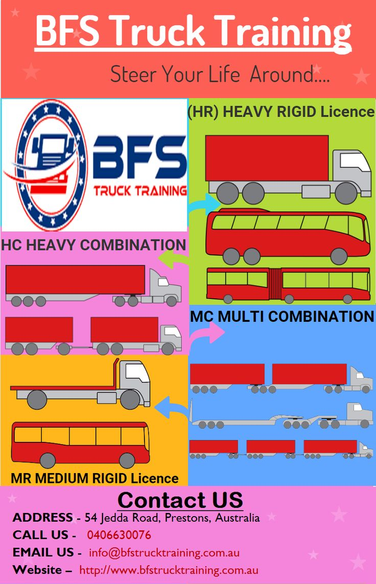 BFS Truck Training is the best choice to get HR License in Sydney because we provide the excellent training to get higher class licences. We can also provide you various truck licence like HC licence, MC Licence if you have atleast one year HR licence. Get in touch today for more details about Truck Licence  in  Sydney.