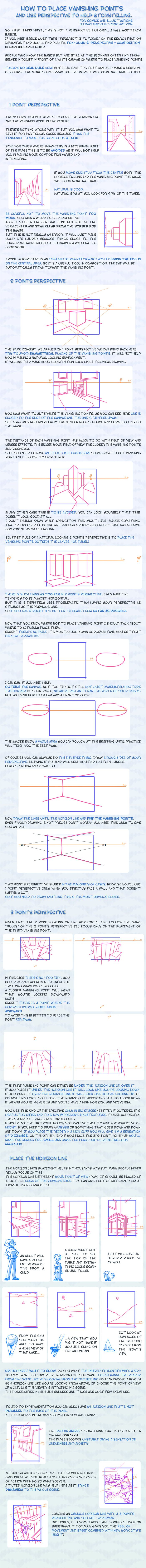 How to place vanishing points by *martinacecilia on deviantART via cgpin.com