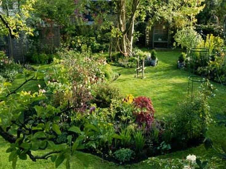 Best Garden Designs: A View From Above Make The Most Of A Large Backyard By  Using Cut In Planting Areas To Break Up A Large Grassy Space.
