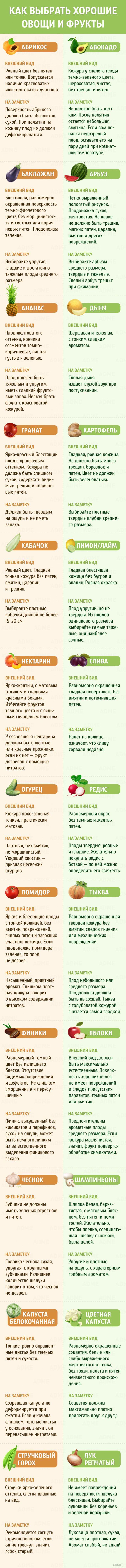 Как выбрать хорошие овощи и фрукты
