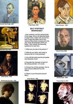 Great for leading into creating own self-portraits. Helps students gain an understanding of the message, principles/elements used and space/composition by analyzing famous artist's self-portraits. (self-portraits worksheet)