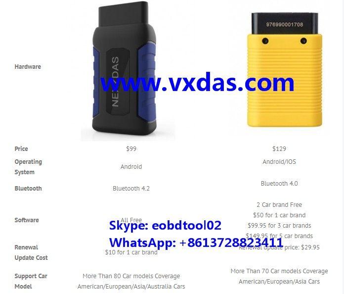 2019 NexzDAS Lite Full System Diagnostic Tool+ Oil Reset + TMPS +