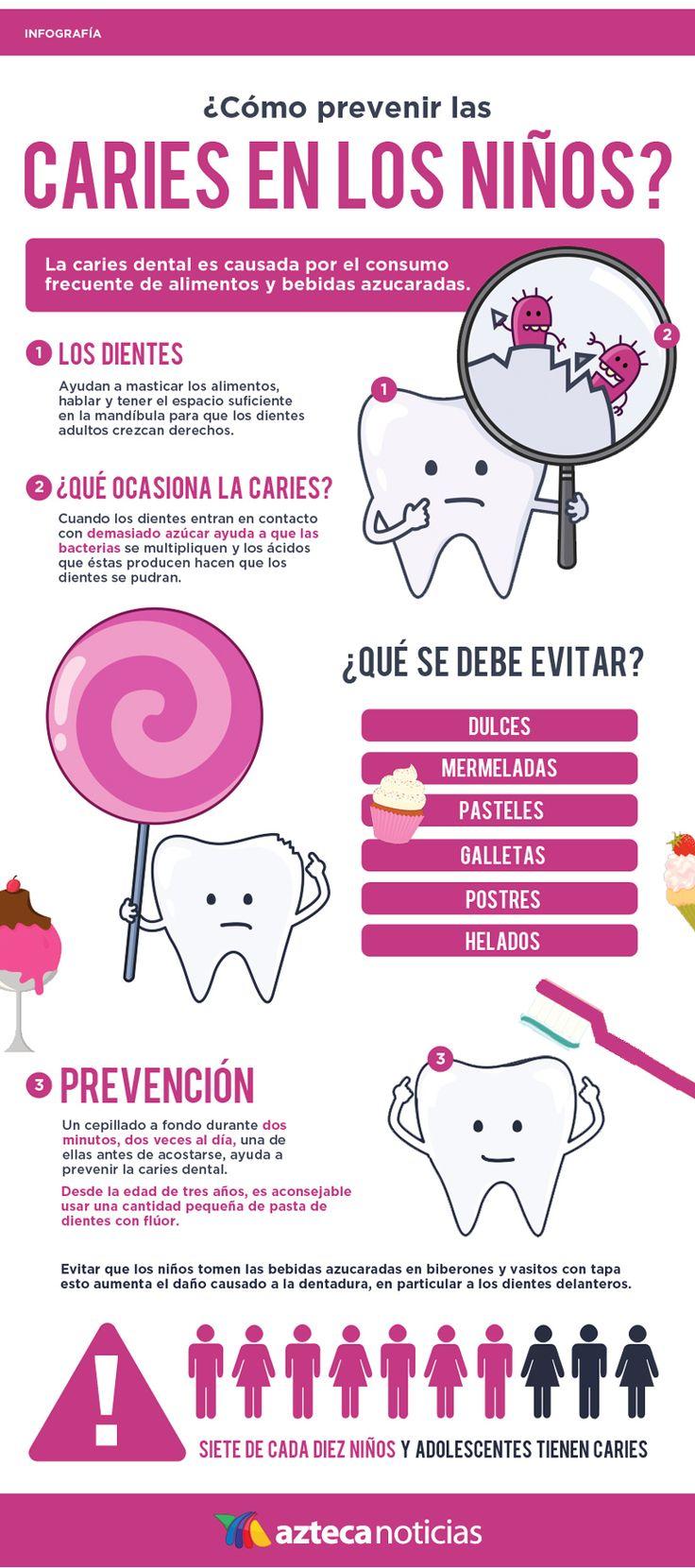 ¿Cómo prevenir las caries en los niños? #infografia