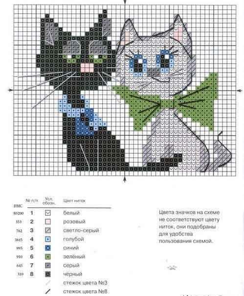 patrones de gatos en punto de cruz