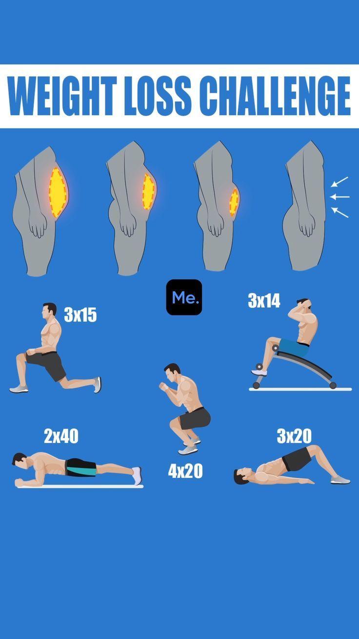 Individuelles Training und Speiseplan für effektiven Gewichtsverlust!