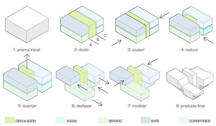 Casa H, plan de desarrollo del proyecto, Funes, Argentina. Arquitectos Matías Blas Imbern y Agustina González Cid