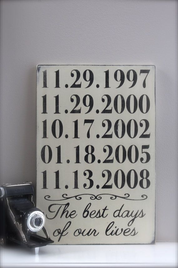 Important Dates Sign Anniversary Date Birth Dates Family by InMind4U