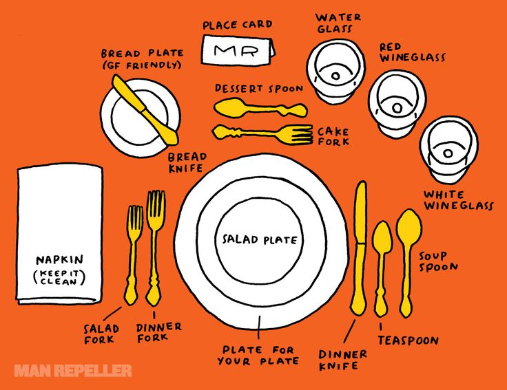 ...so much of etiquette is about making [people] feel more comfortable. That's why you don't [...] announce that you have to pee (just ghost from the table, get up and go)