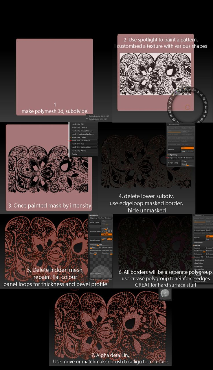 ZBrush Lace Sculpting