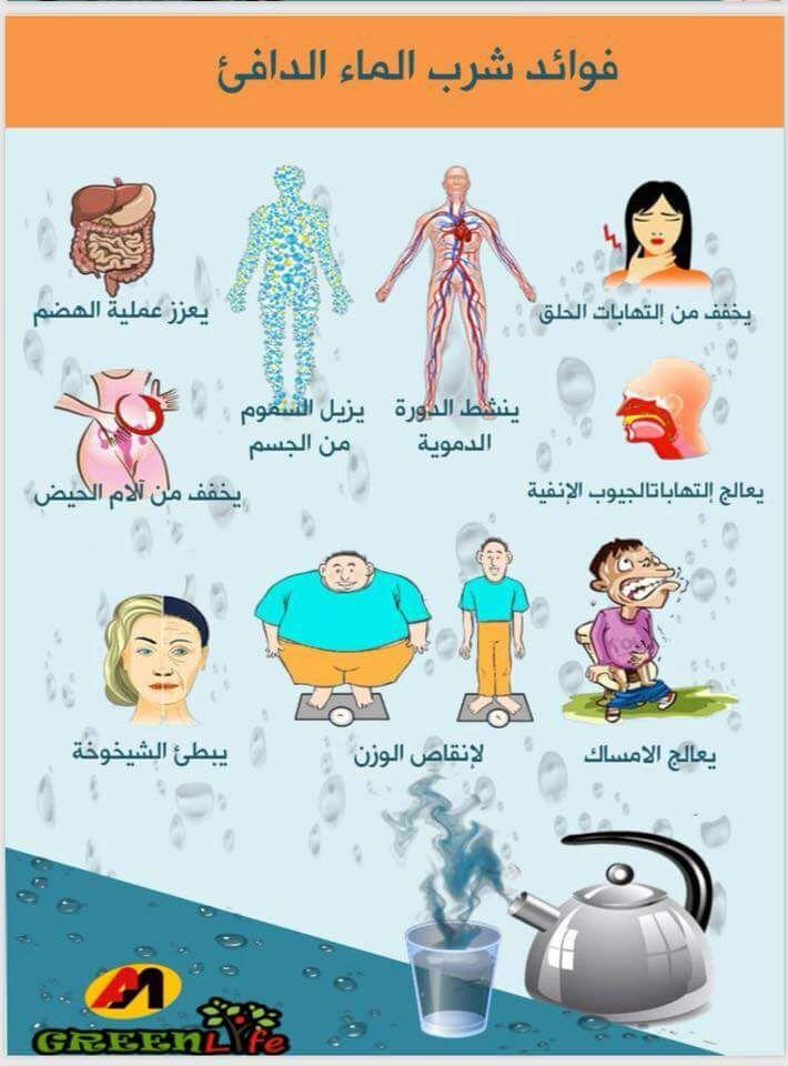 فوائد الماء الدافئ أكثر من شرب الماء تقريبا يكون حسب الجسم لكن 3لتر اعتقد مناسب مقسم على اليوم لي تجربة ل Health Fitness Nutrition Healthy Facts Health Drink