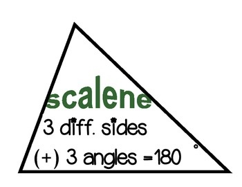 Best 25+ Different types of triangles ideas on Pinterest