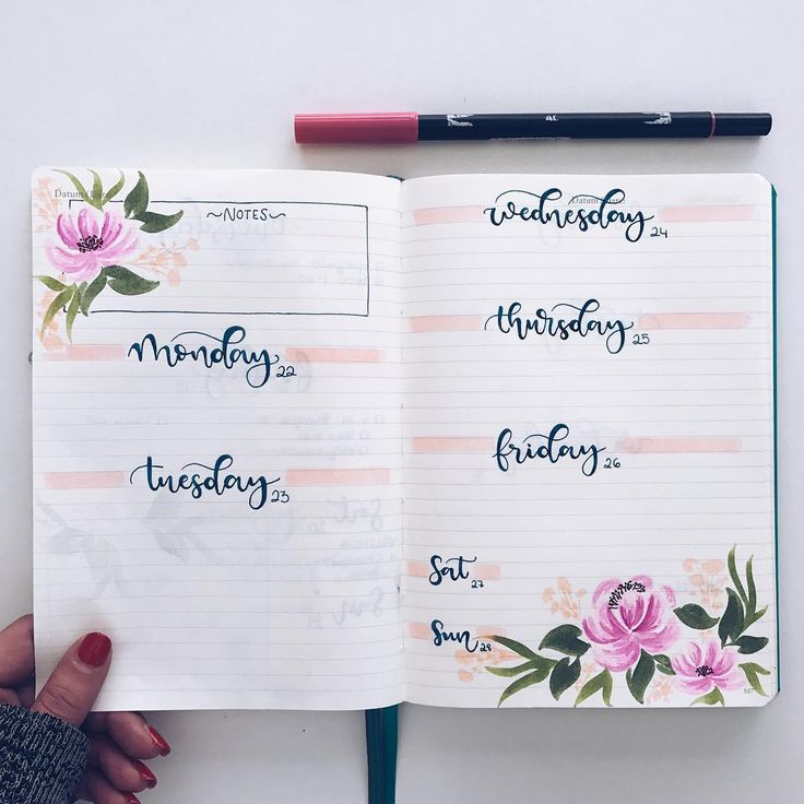 @mylittlejournalblog floral watercolor bujo layout