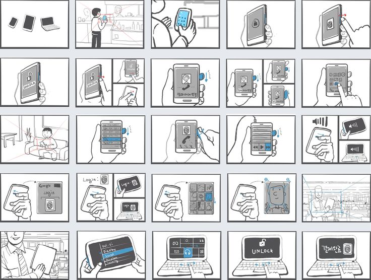 9 Best Ux Storyboard Images On Pinterest Design Thinking Service