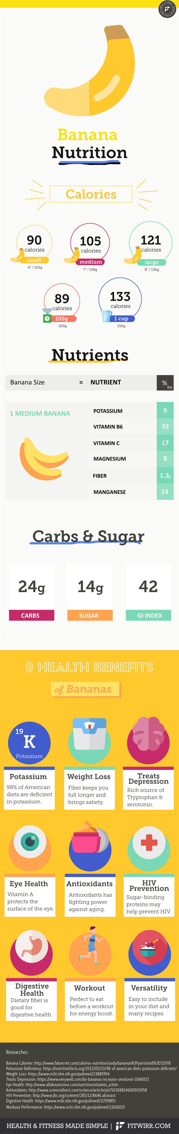 Banana calories, nutrition facts and benefits