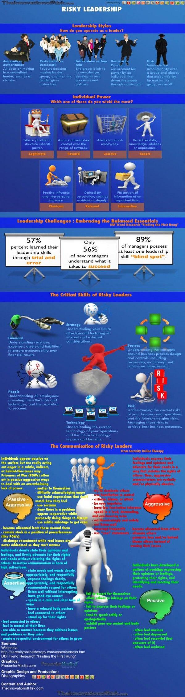 Risky Leadership Infographic | #leadership
