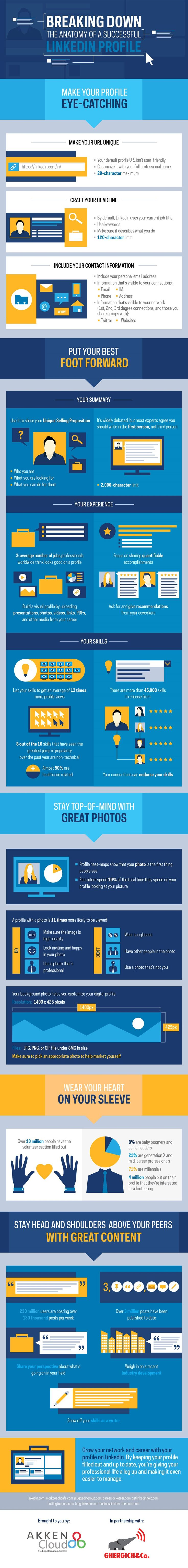 Career Management - To stand out amid the millions of LinkedIn users, you need a stellar profile that captures attention and starts conversations. This infographic can help you get started on creating that...