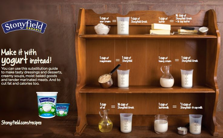 healthy Stonyfield yogurt substitutions for everyday cooking ingredients like butter and mayonnaise