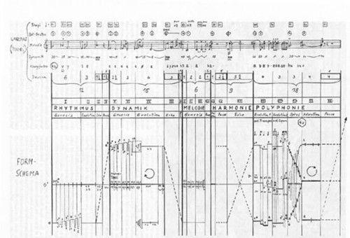 Inori Stockhausen  score for orchestra, electronics and mime