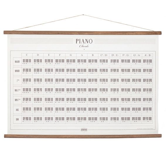 Phoebe: Piano Chords canvas poster  vintage design  music by ARMINHO