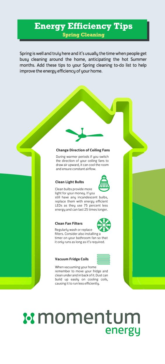 Here Are Some Clever Energy Efficiency Tips To Be Mindful Of When Spring Cleaning. #energyefficiency #infographic