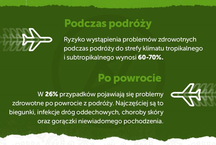 Jak często występują problemy zdrowotne? Więcej tutaj: http://www.mfind.pl/infografiki/choroby-tropikalne-niezbednik-turysty-zobacz-infografike/