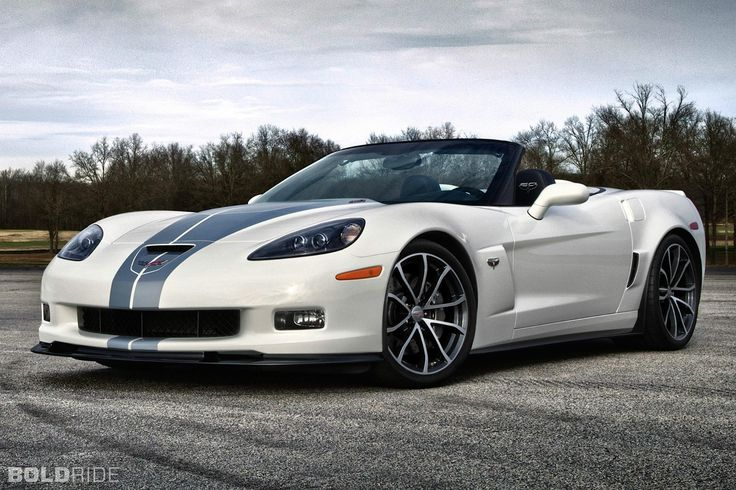 427 Convertible Collector Edition [Your Popular HD Wallpaper] #ID71450 (shared via SlingPic)