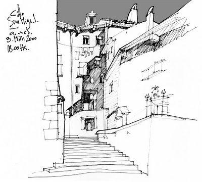 Urban Sketchers Argentina: Ciudades medievales
