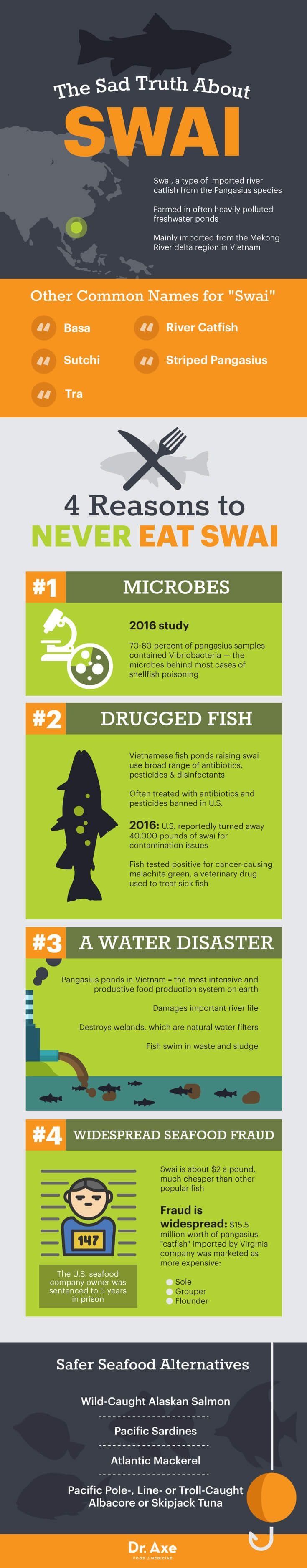 Pinterest the world s catalog of ideas for Swai fish nutrition