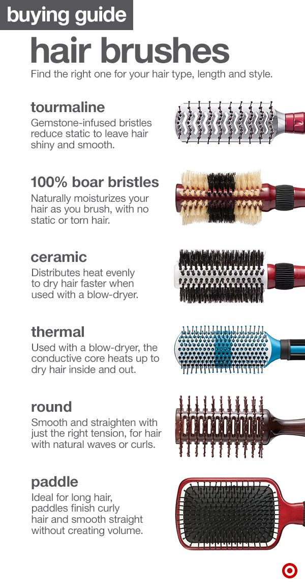Ever wonder why there are so many different brushes? Here's a rundown of brush buying basics. Start with shape: flat paddle brushes are great for detangling, reducing static and styling without adding much volume. (Thick, long hair? This one's for you.) Round brushes are for styling with a blow-dryer for countless looks ranging from bangs to loose waves to voluminous, straight locks. Remember, the smaller the barrel, the tighter the curl. Then choose a material that fits your hair's needs.