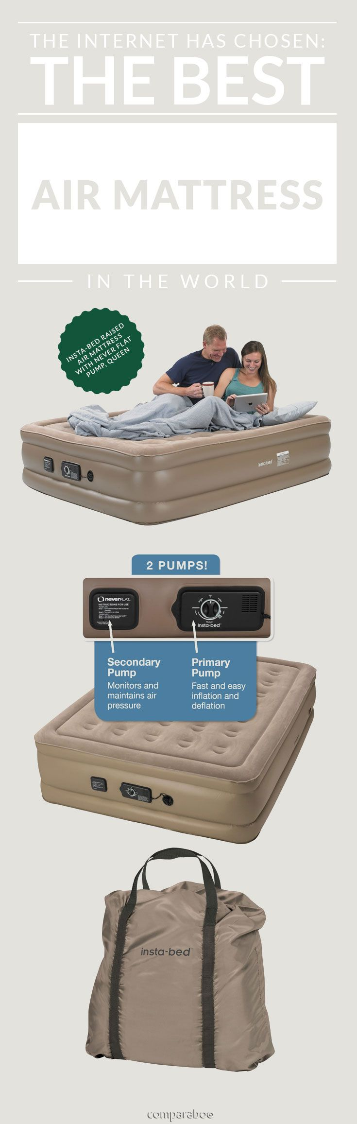 Sleep sound and portable. The highest rated air mattress that stays inflated all night goes to InstaBed AirBeds www.comparaboo.com | @Comparaboo