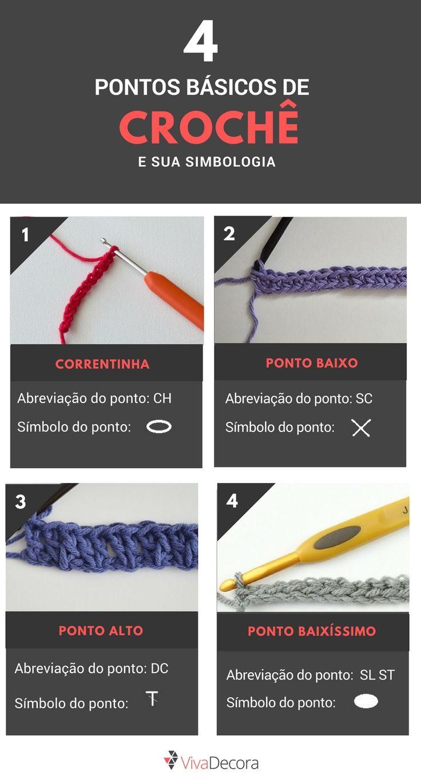 Aprenda as melhores dicas de crochê e ainda veja modelos lindos de tapetes de barbantes para inspirar