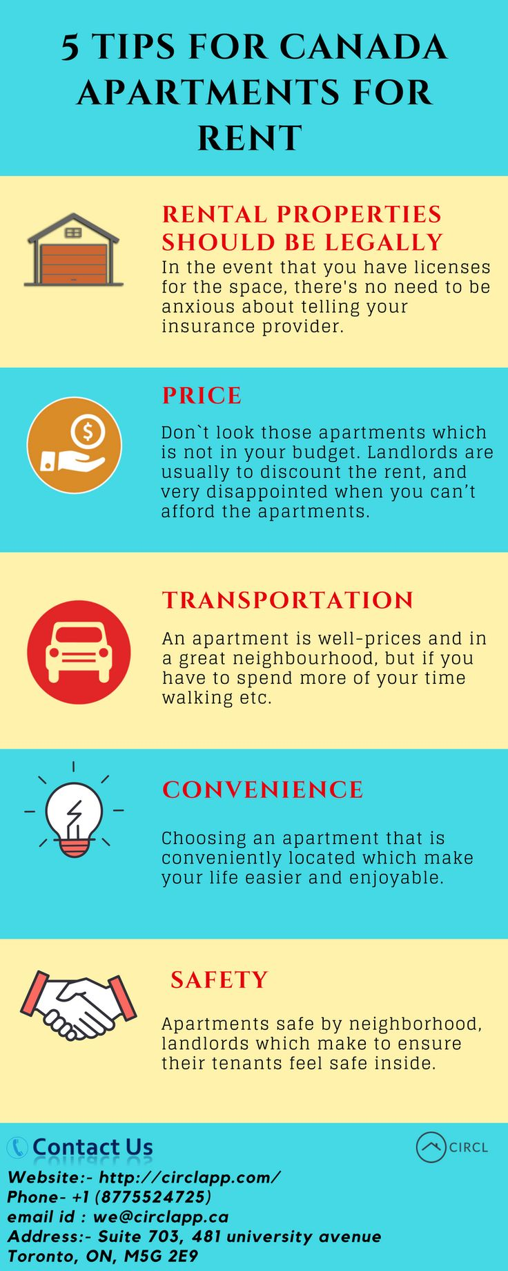 Apartment Design Requirements 37 best apartment and house for rent images on pinterest