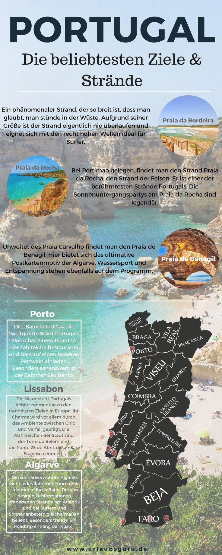 Portugal ist eines der beliebtesten Ziele in diesem Jahr. Ob eine Städtetour durch Lissabon oder Porto oder ein Roadtrip an der Algarve - mit meinen Portugal Tipps seid ihr optimal auf euren Urlaub vorbereitet.