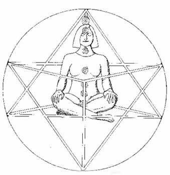Merkabah - Crystalinks Meditation Instructions to practice daily