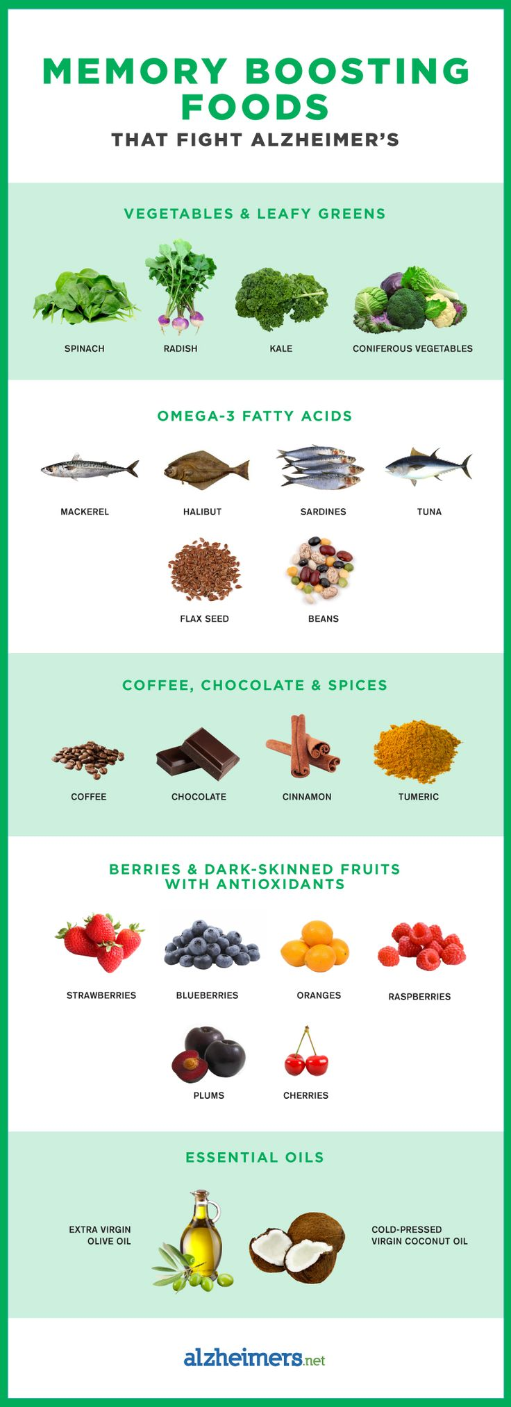 Food to help boost your #elderly relative's #memory and help to prevent the onset of #Alzheimers.