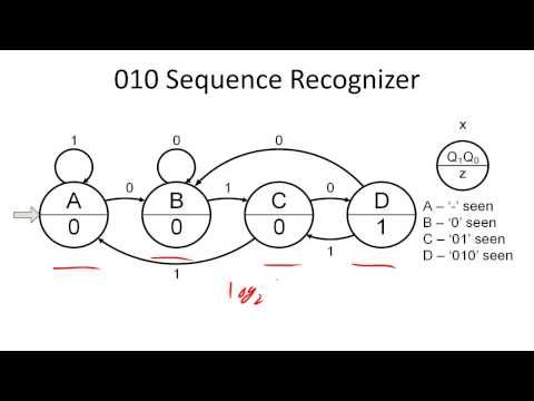 How to design a sequence recognizer - state diagram, state table, booleans, combinational logic circuit