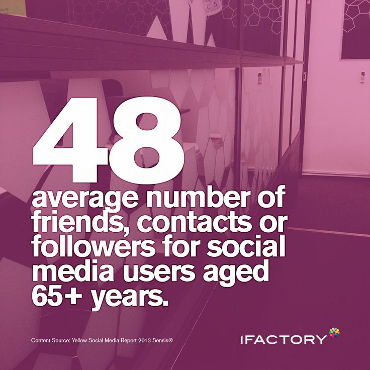 48 is the average number of friends, contacts or followers for social media users aged 65+ years. #social #socialmedia #statistics #users #contacts #ifactory #digital #australia #ifactorydigial