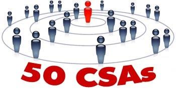 50 Co-Sponsored Affiliates (CSAs) Auction