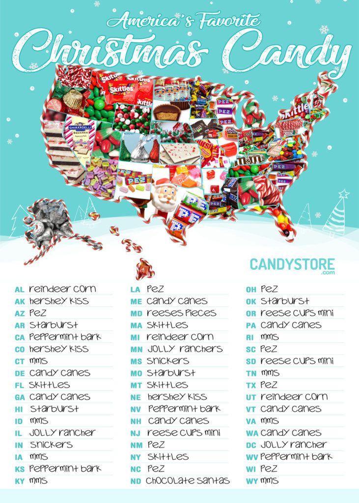 This map shows the most popular holiday candy in every state in