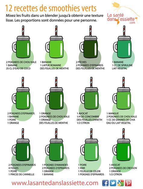 La Santé dans l'Assiette: Fiche pratique - 12 recettes de smoothies verts