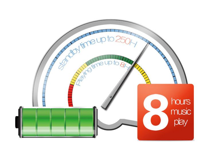 8 Hours Battery Lifetime