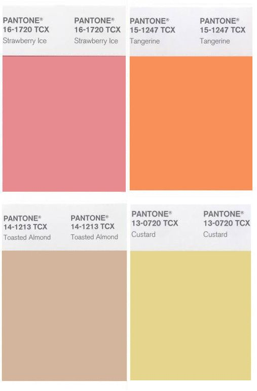 Pantone Spring 2015 Colour Report