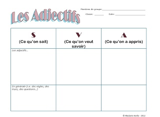free KWL chart (SVA) for French adjectives - help students to establish prior connections and to identify what they are interested in learning