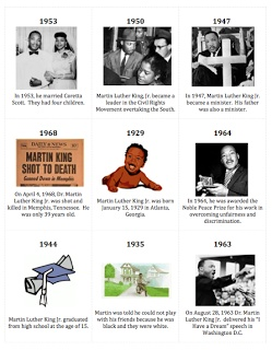 Mlk Timeline Freebie Teaching Ideas Pinterest Social Studies