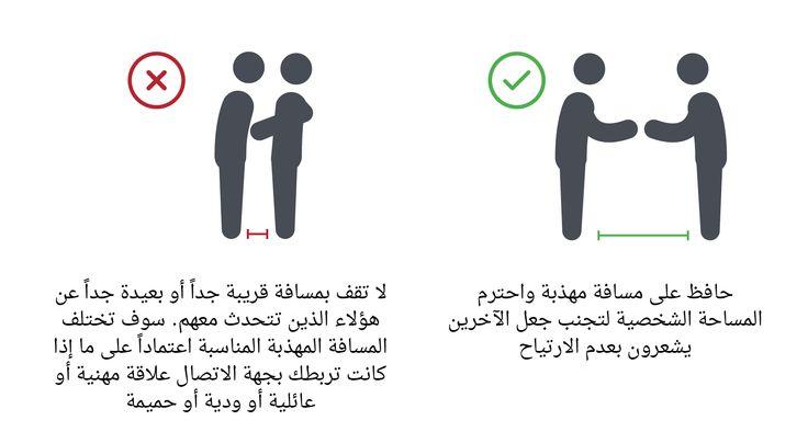 أهمية لغة الجسد الجزء الاول مزايا التواصل الشخصي محتويات المساق Comm1 إدراك