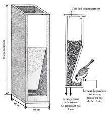 les 10 meilleures images du tableau nichoirs oiseaux sur. Black Bedroom Furniture Sets. Home Design Ideas