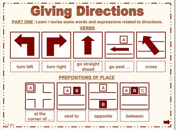 My english teacher: Direcciones y preposiciones