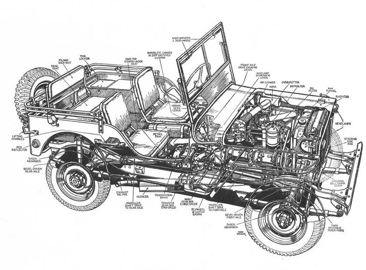 jeep willys mb cutaway from autocar magazine